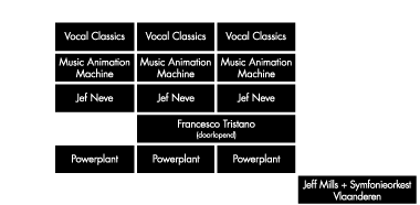 odg.schedule